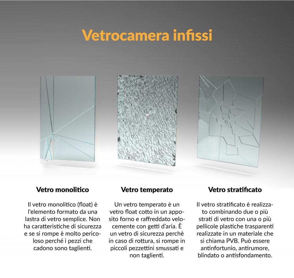 vetrocamera infissi